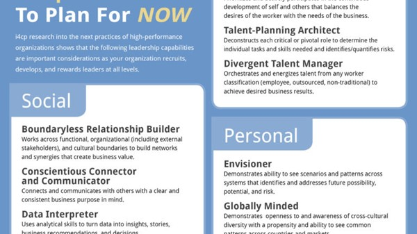 """INFOGRAPHIC: You Will Need These Leadership Skills in the Future"""